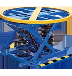 Palette de ressort carrousel Skid positionneur