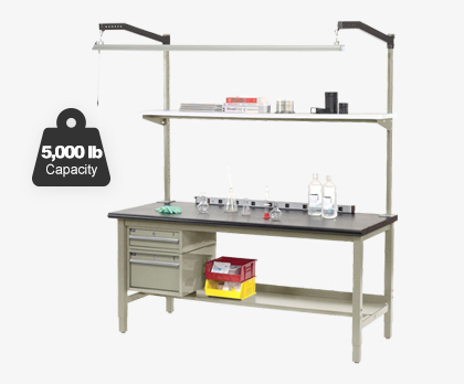 LABORATORY WORKBENCHES